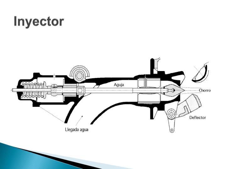 Inyector
