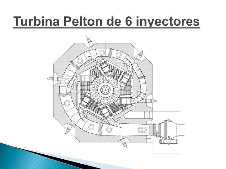 Turbina Pelton de 6 inyectores