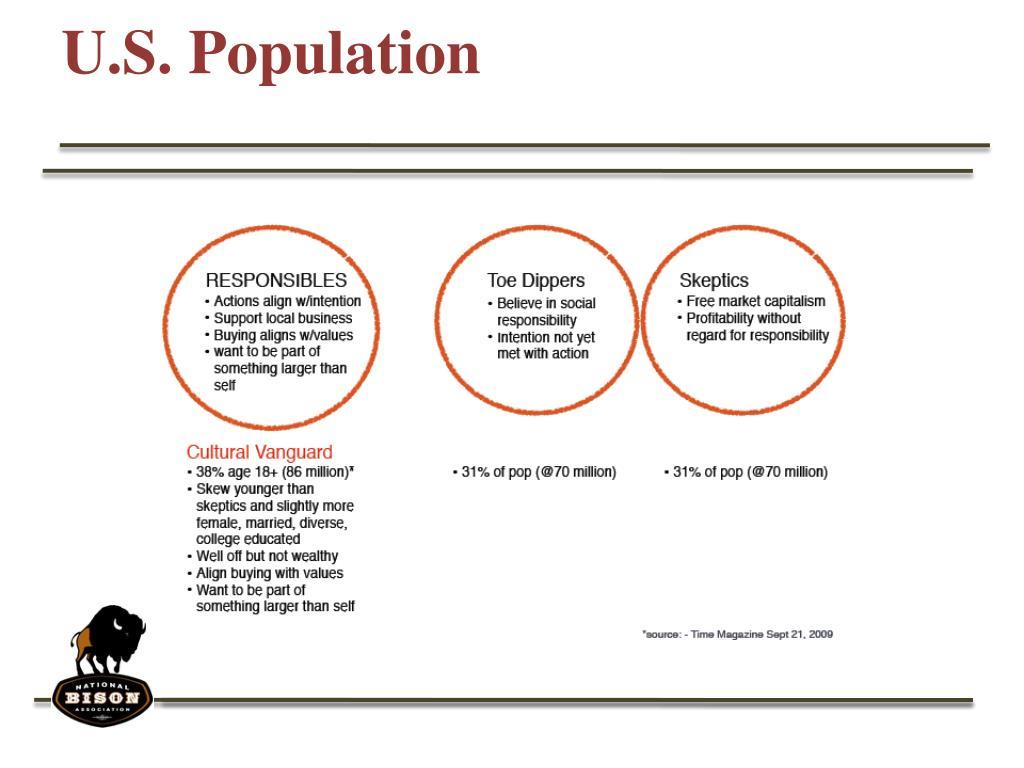 U.S. Population