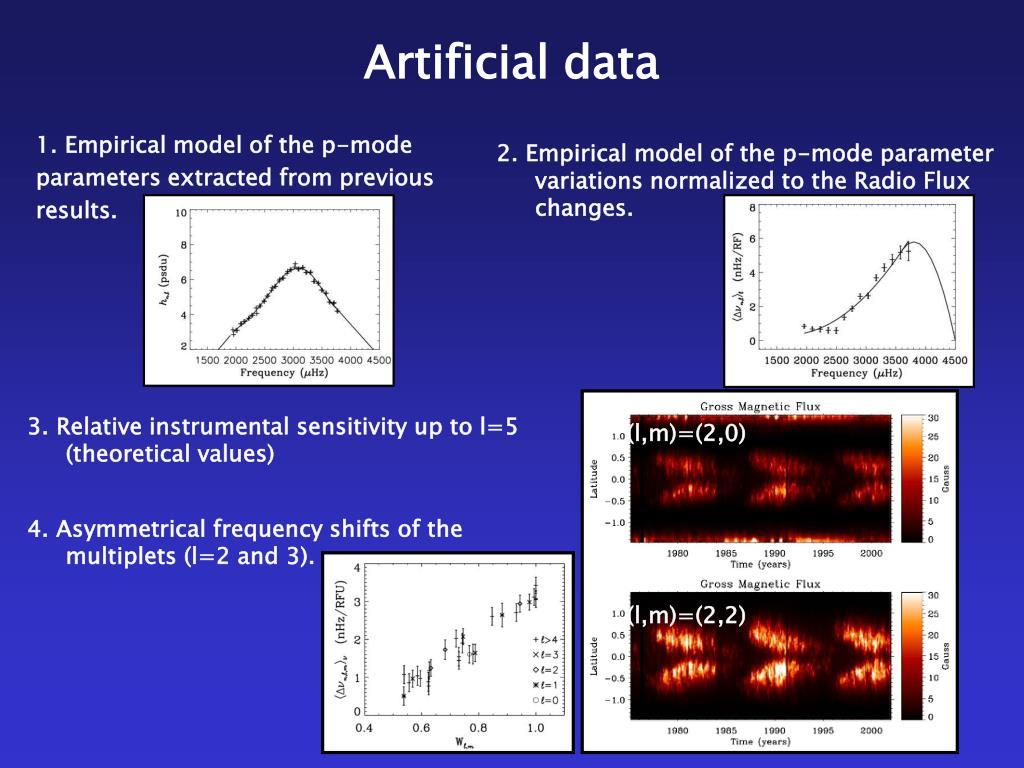 1. Empirical model of the p-mode