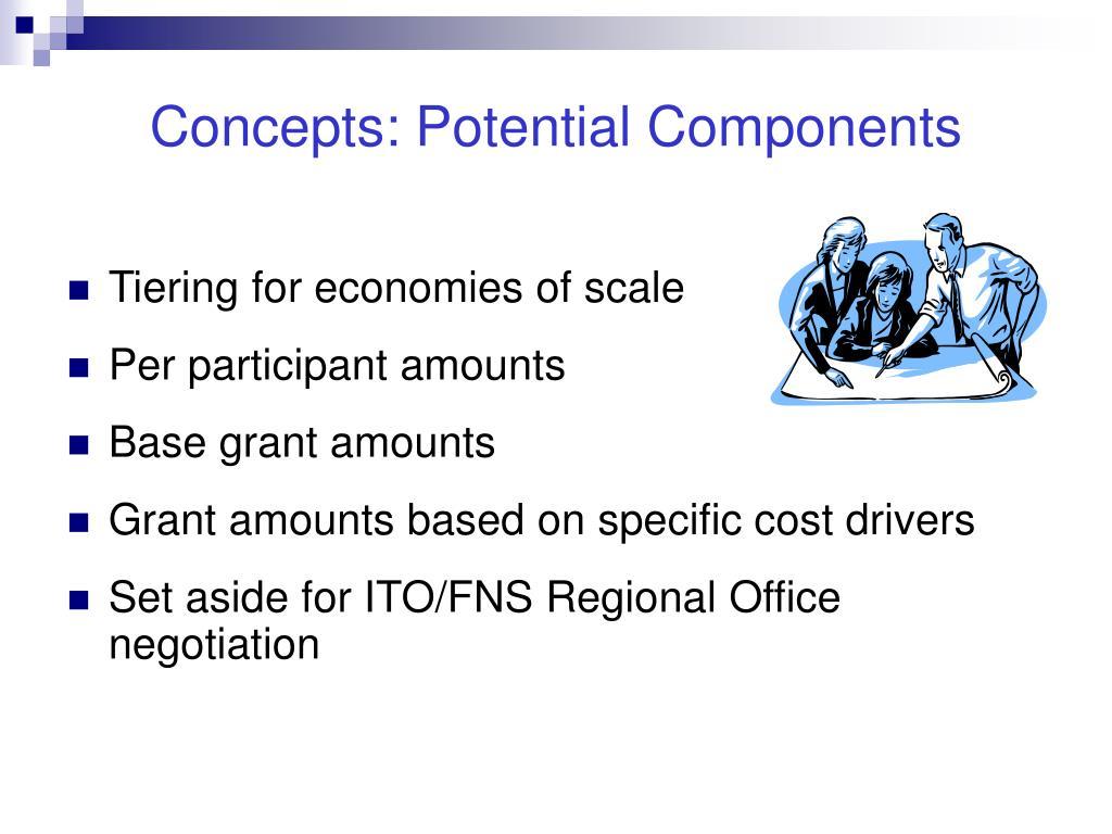 Concepts: Potential Components