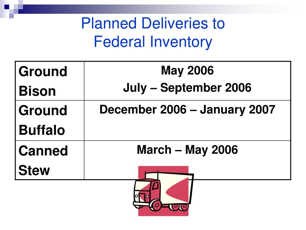 Planned Deliveries to