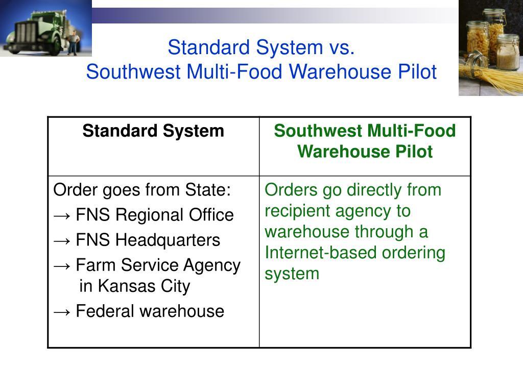 Standard System vs.