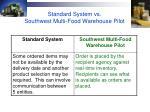 standard system vs southwest multi food warehouse pilot11
