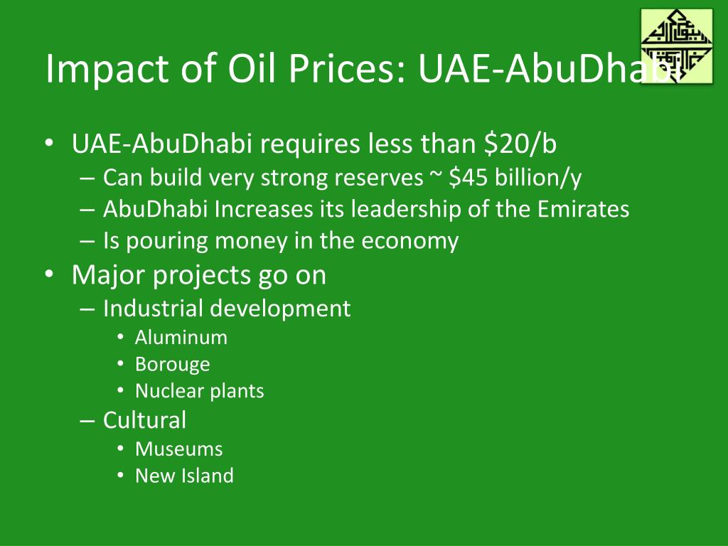 Impact of Oil Prices: UAE-AbuDhabi