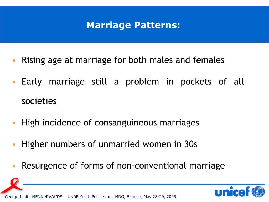 Marriage Patterns: