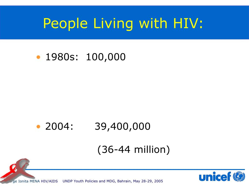People Living with HIV: