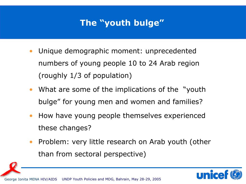 "The ""youth bulge"""