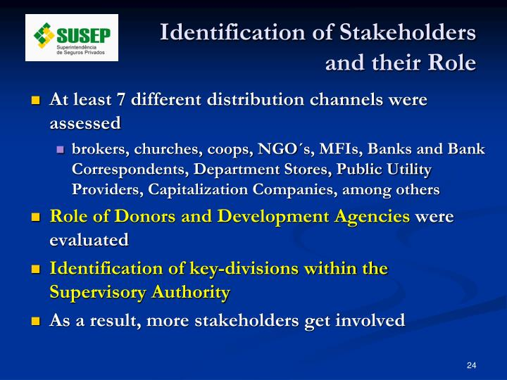 Identification of Stakeholders