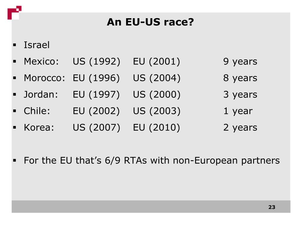 An EU-US race?