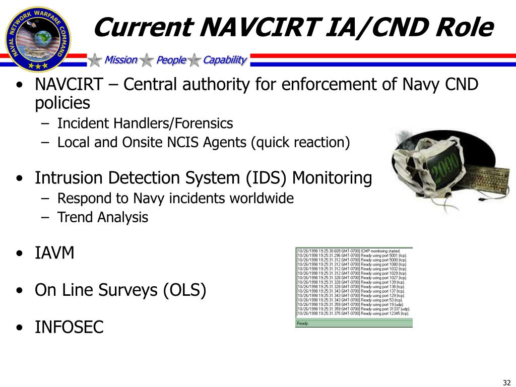 Current NAVCIRT IA/CND Role