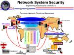 network system security engineering roadmap for the future