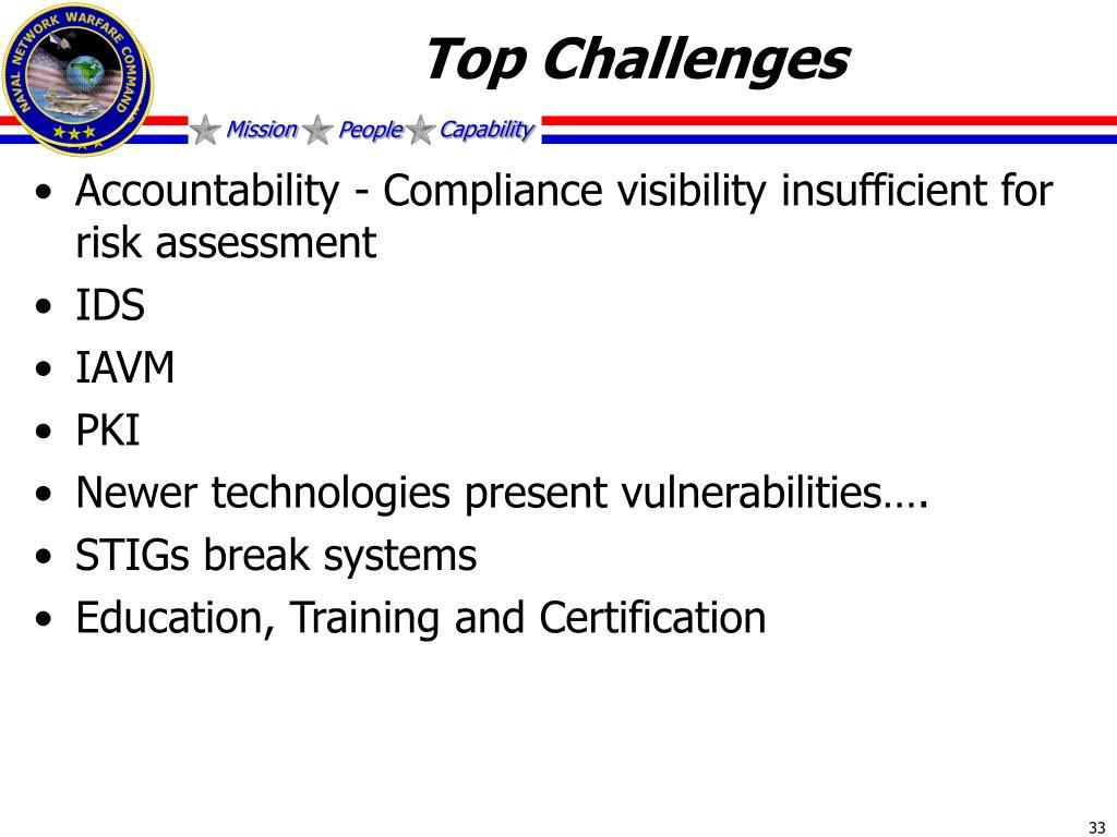 Top Challenges