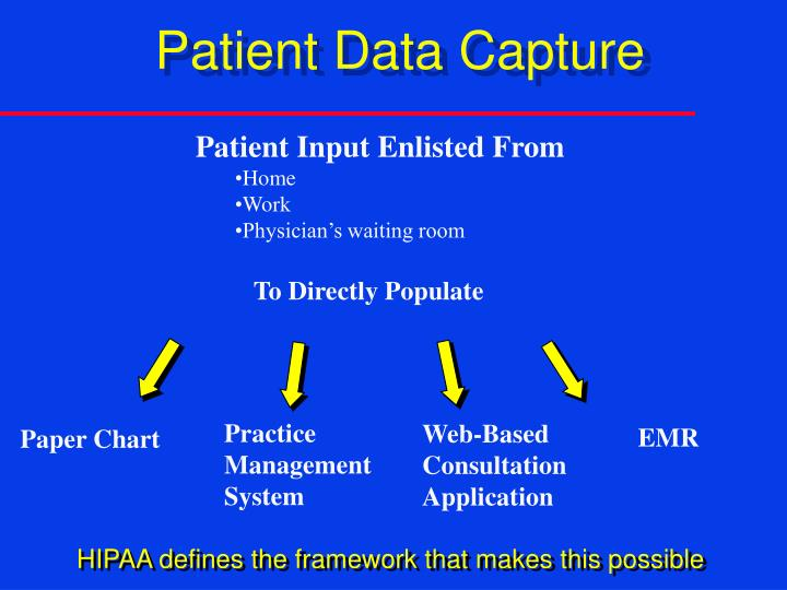 Patient Data Capture