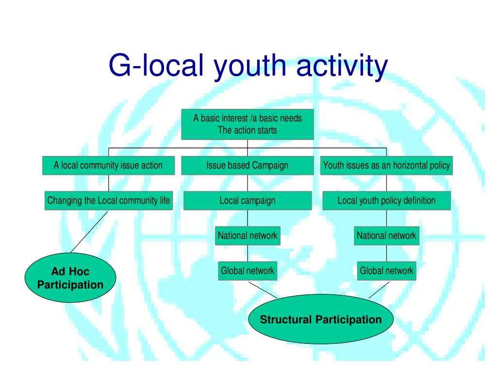 G-local youth activity