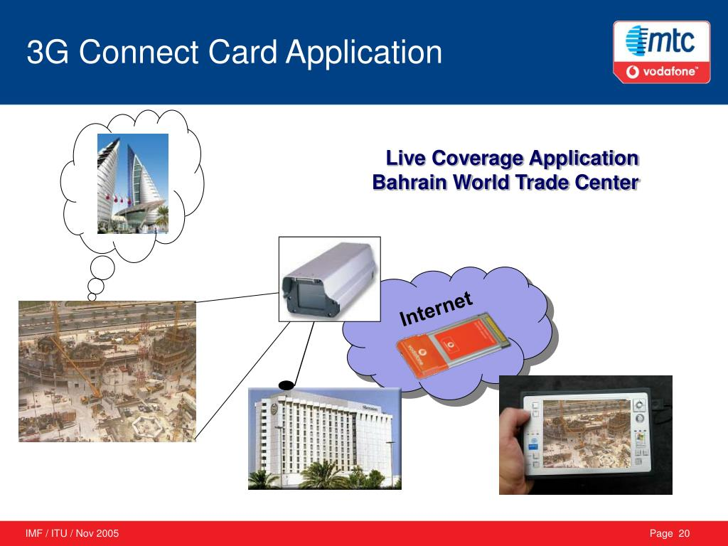 3G Connect Card Application