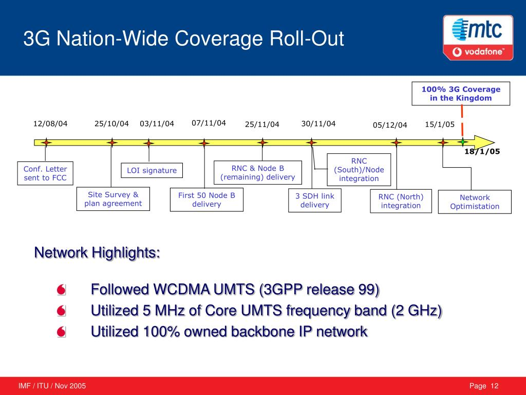 3G Nation-Wide Coverage Roll-Out