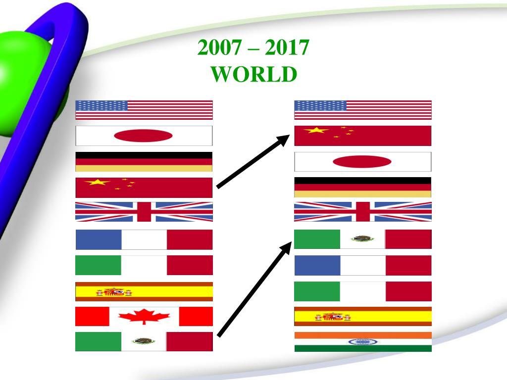 2007 – 2017