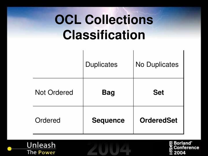 OCL Collections Classification