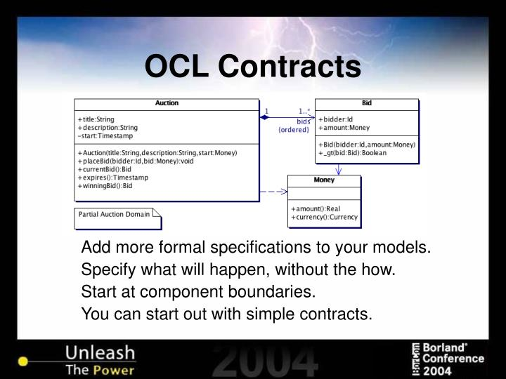 OCL Contracts