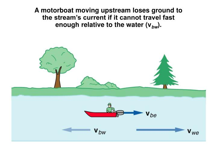 A motorboat moving upstream loses ground to