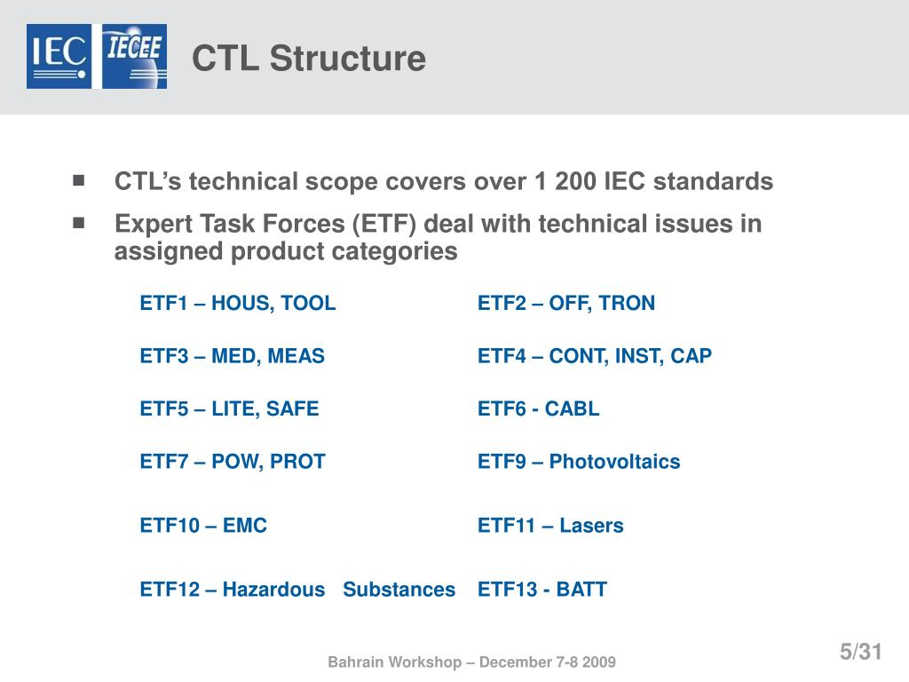 CTL Structure