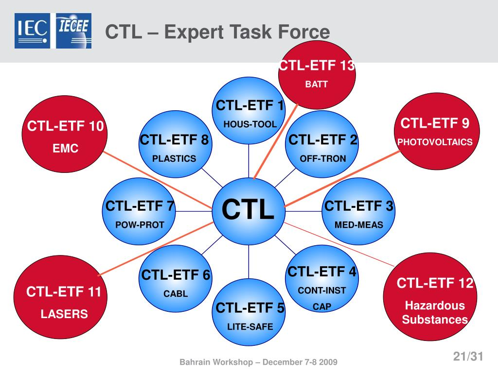 CTL – Expert Task Force