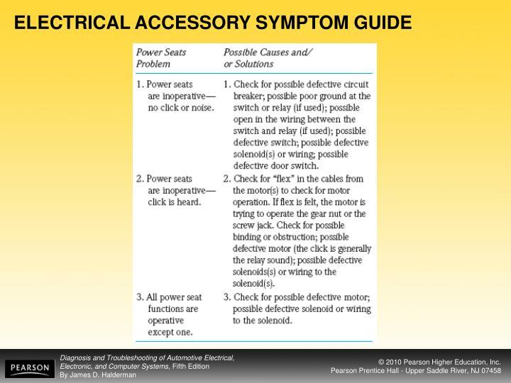 ELECTRICAL ACCESSORY SYMPTOM GUIDE