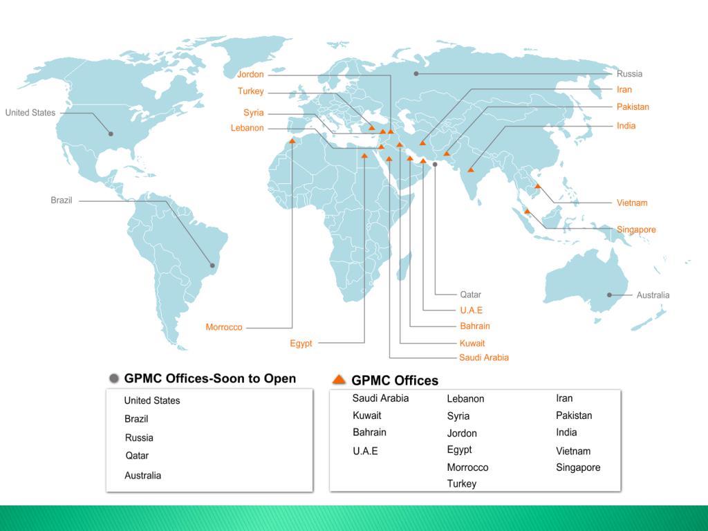 Global JV Companies