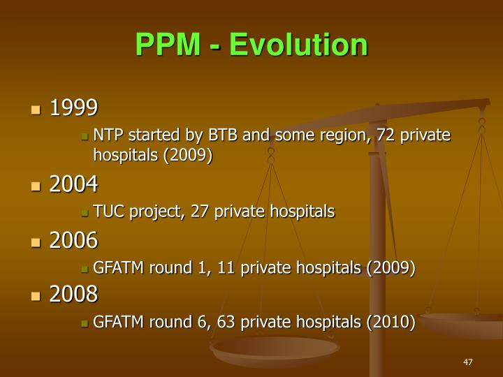PPM - Evolution
