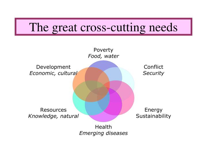 The great cross-cutting needs