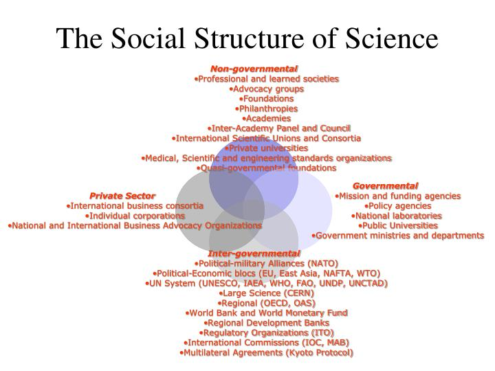 The Social Structure of Science