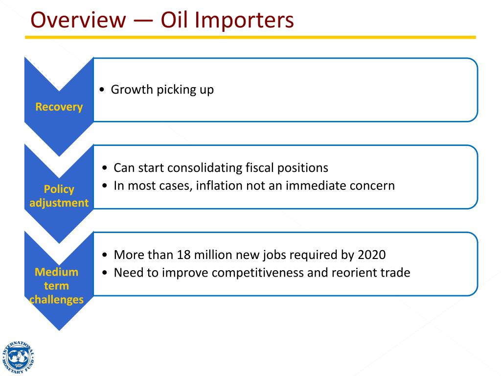 Overview — Oil Importers
