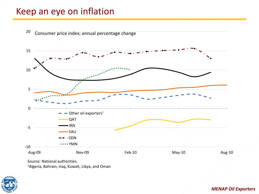 Keep an eye on inflation