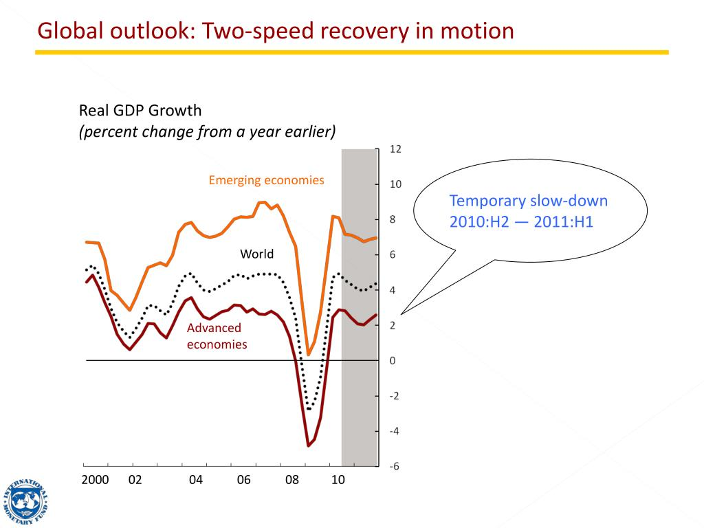 Global outlook: Two-speed recovery in motion