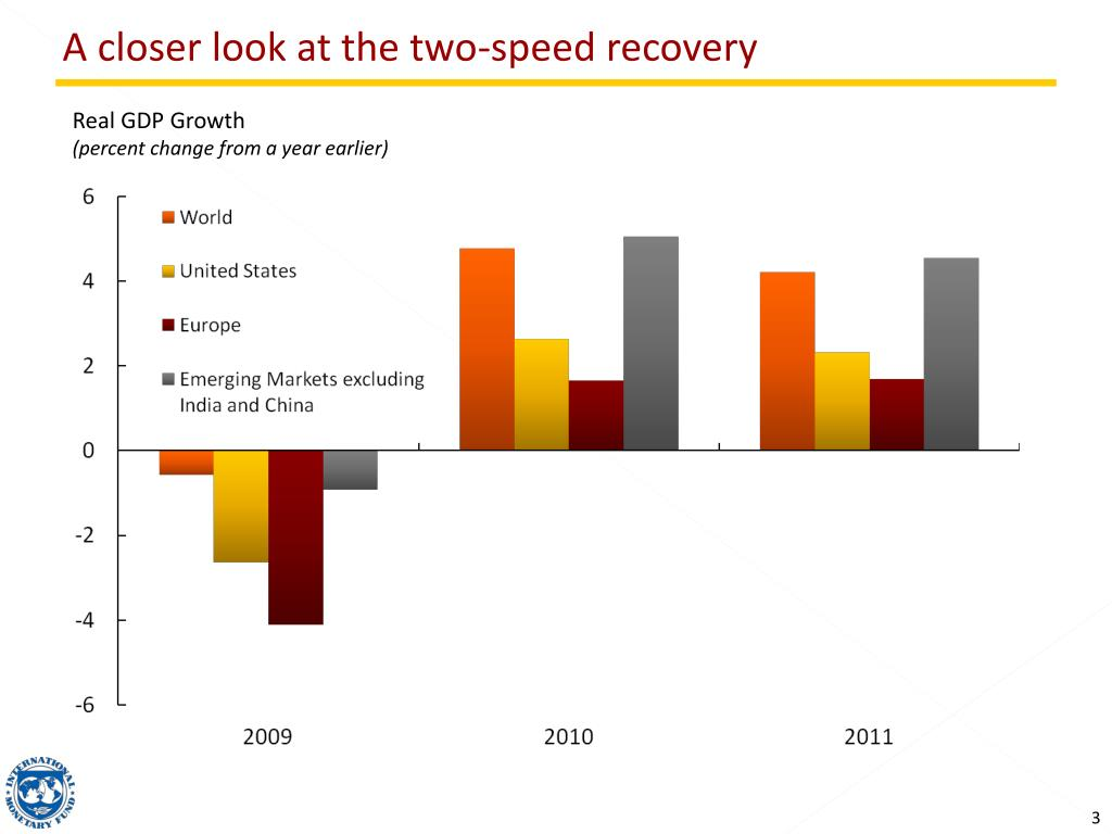 A closer look at the two-speed recovery