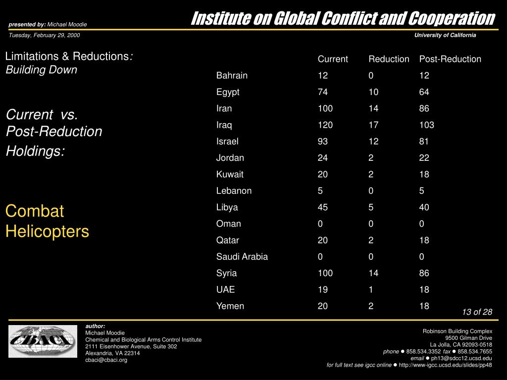 Institute on Global Conflict and Cooperation
