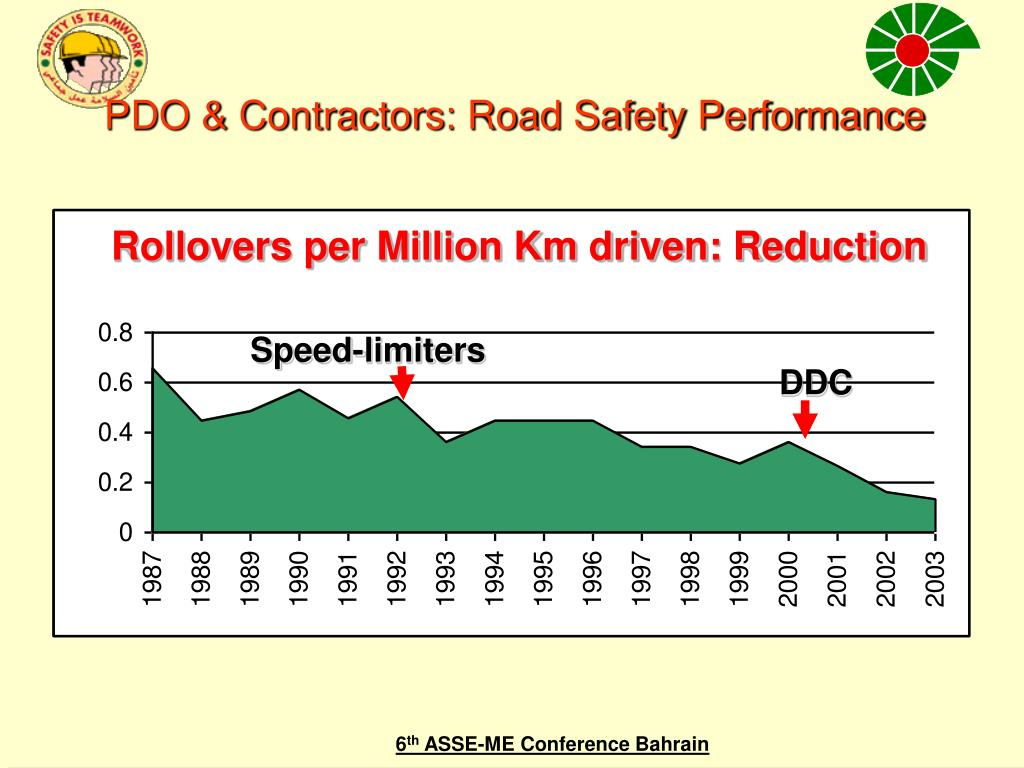 PDO & Contractors: Road Safety Performance