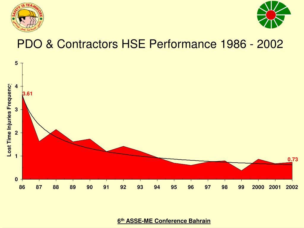 PDO & Contractors HSE Performance 1986 - 2002