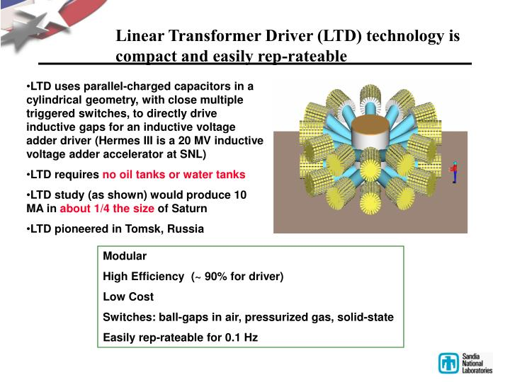 Linear Transformer Driver (LTD) technology is compact and easily rep-rateable