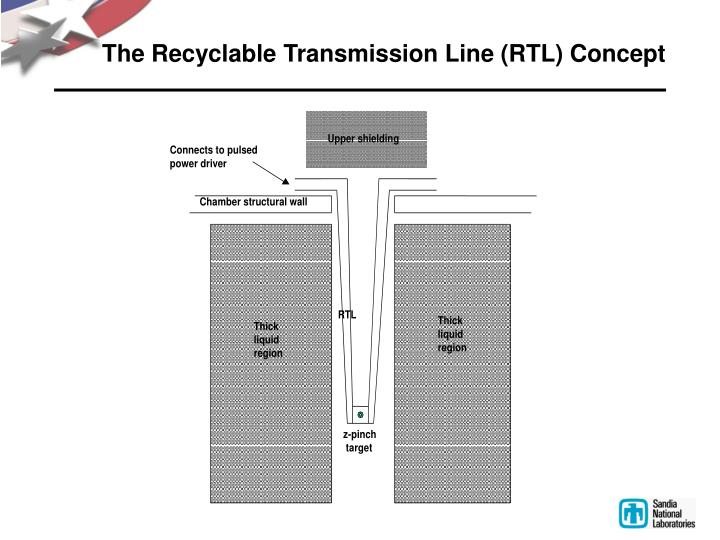 The Recyclable Transmission Line (RTL) Concept