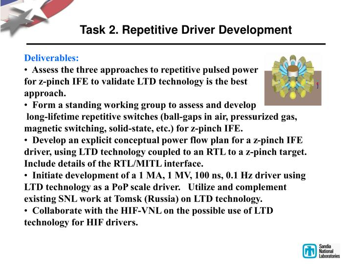 Task 2. Repetitive Driver Development