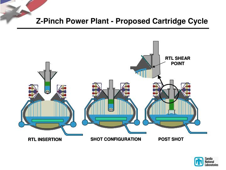 Z-Pinch Power Plant - Proposed Cartridge Cycle