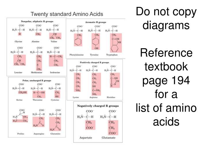 Do not copy diagrams