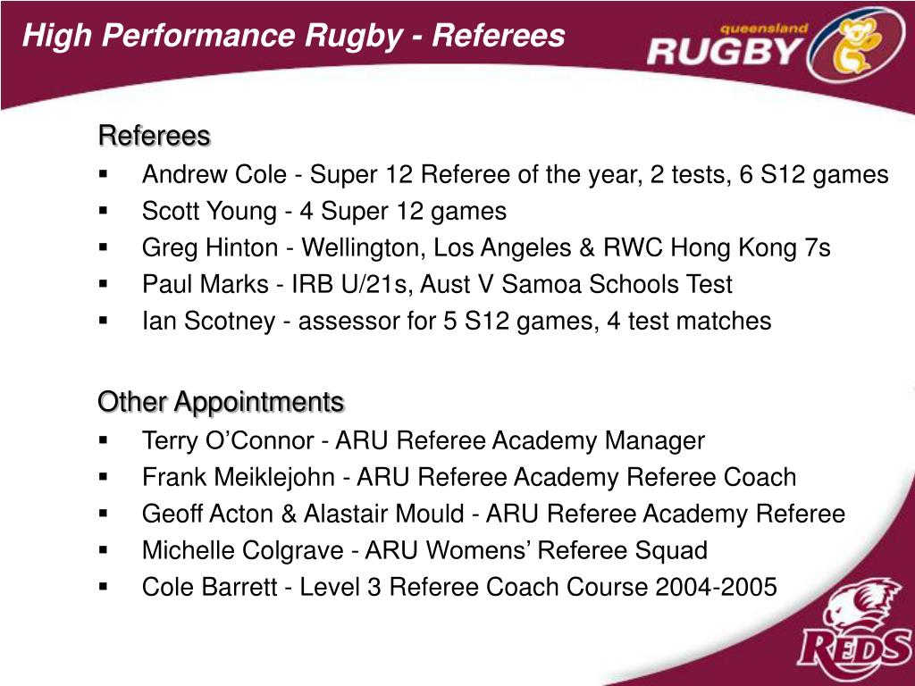 High Performance Rugby - Referees