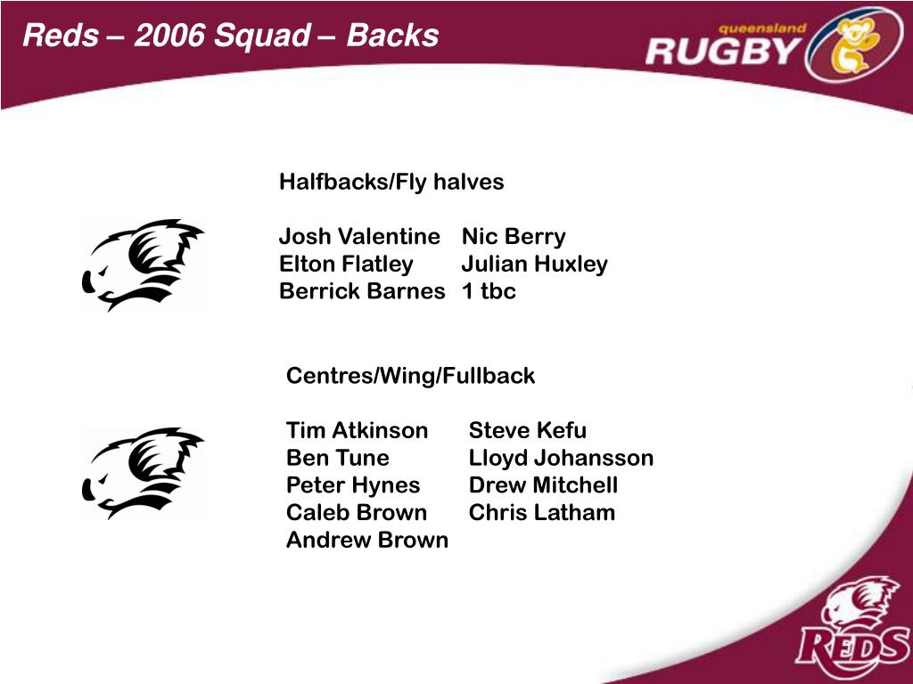 Reds – 2006 Squad – Backs