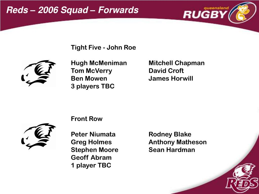 Reds – 2006 Squad – Forwards