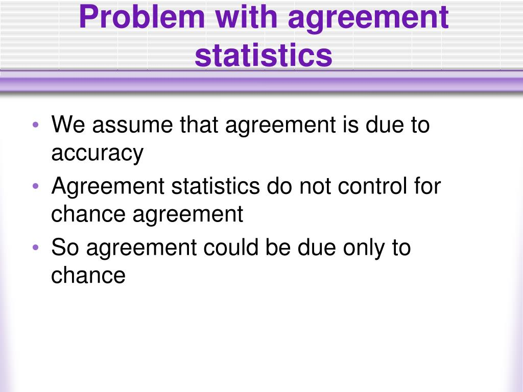 Problem with agreement statistics