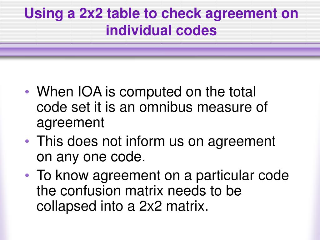 Using a 2x2 table to check agreement on individual codes