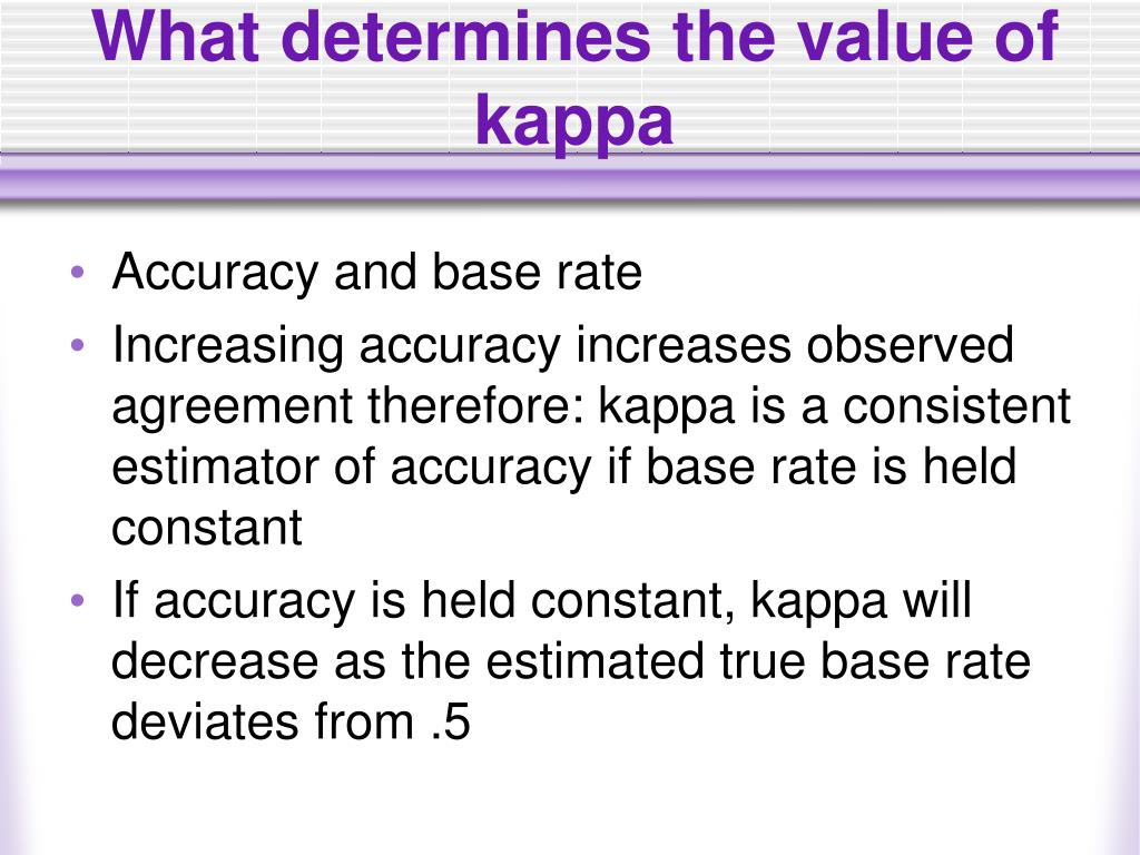 What determines the value of kappa